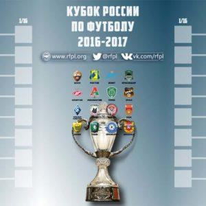 жеребьевка Кубка России 2016/2017