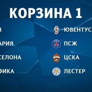 корзина 1 - Лига Чемпионов