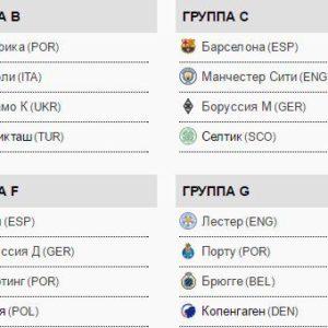 Лига чемпионов - группы