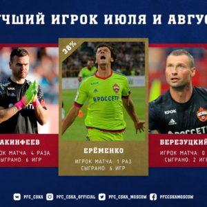 Лучший игрок ЦСКА Ерёменко