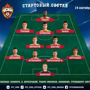 Состав ПФК ЦСКА на Байер