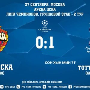 ЦСКА - Тоттенхэм - групповой этап