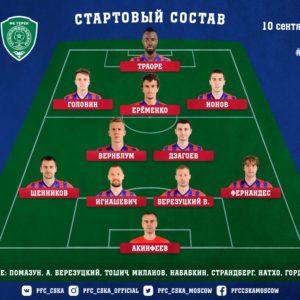 Состав ЦСКА на терек