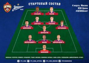 состав ЦСКА на Зенит