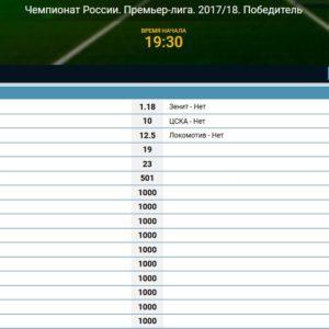 15088460671156830735 300x300 - Букмекеры оценивают шансы ЦСКА на Чемпионство с коэффициентом 10.0