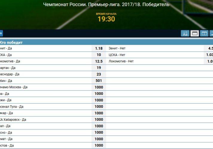 15088460671156830735 712x500 - Букмекеры оценивают шансы ЦСКА на Чемпионство с коэффициентом 10.0