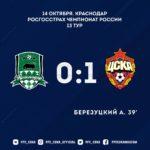 Бутенко: в матче Краснодар — ЦСКА у Натхо не было игры рукой