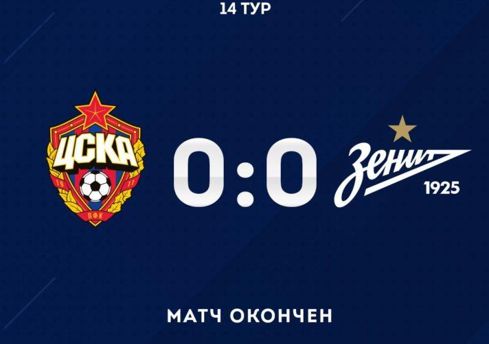 ЦСКА - Зенит - 0:0