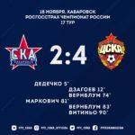 Жаркая игра в Хабаровске и важная победа ЦСКА