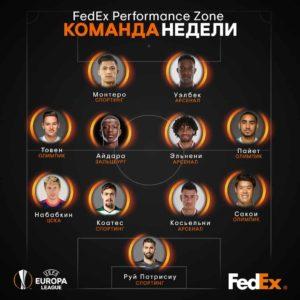 Набабкин в команде недели УЕФА