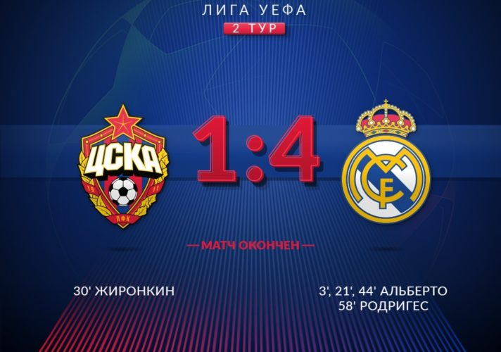 ЦСКА - Реал - 1:4