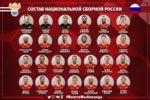 Четверо игроков ЦСКА вызваны в сборную России