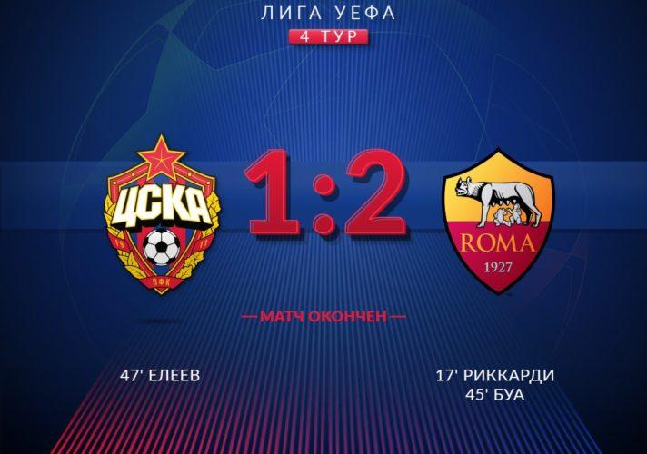 ЦСКА - Рома