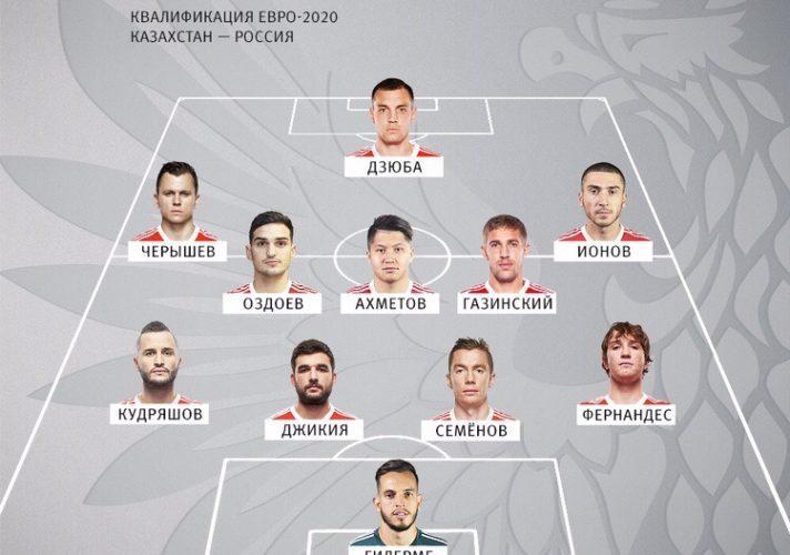 Состав сборной России на Казахстан