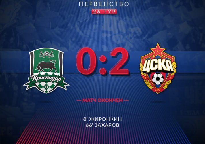 Краснодар - ЦСКА молодежка
