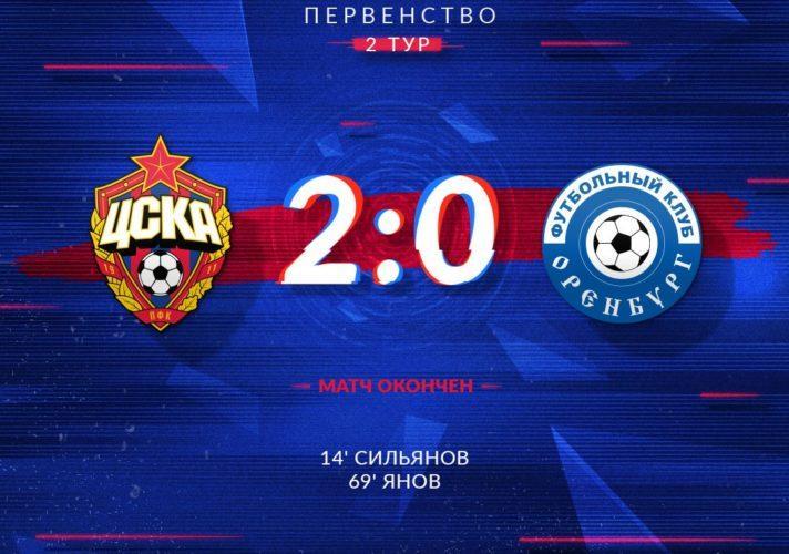 ЦСКА - Оренбург 2-2 молодежь