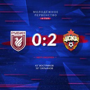 Рубин - ЦСКА - 0:2