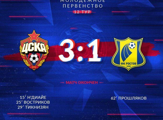 ПФК ЦСКА - Ростов