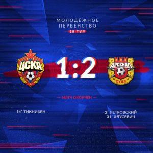 ЦСКАм - Арменалм 1:2