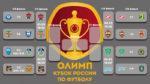 Определилась дата матча спартак – ПФК ЦСКА в Кубке России