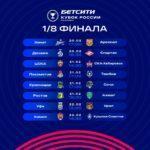 ЦСКА сыграет 21 февраля в 1/8 Кубка России
