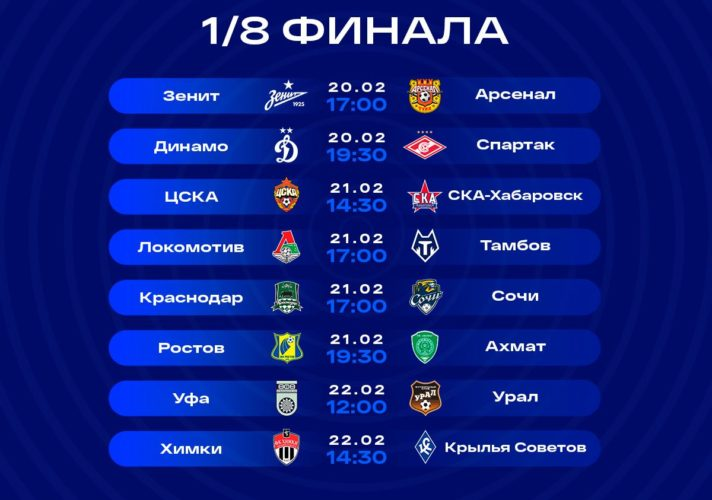Кубок России Бетсити
