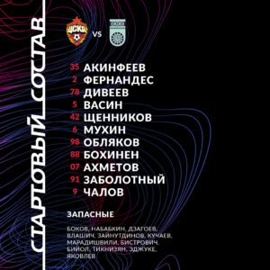 20210725 185335 300x300 - Стартовый состав ПФК ЦСКА на 1-й тур РПЛ - 2021/22