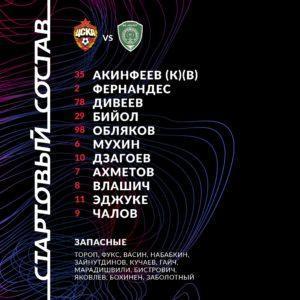 Состав ПФК ЦСКА на Ахмат