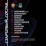 Состав ПФК ЦСКА на Краснодар|02.10.2021